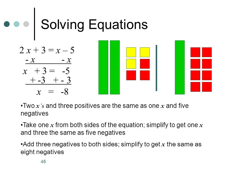 46 Solving Equations 2 x + 3 = x – 5 Two xs and three positives are the same as one x and five negatives Take one x from both sides of the equation; simplify to get one x and three the same as five negatives Add three negatives to both sides; simplify to get x the same as eight negatives - x x + 3 = -5 + -3 + - 3 x = -8