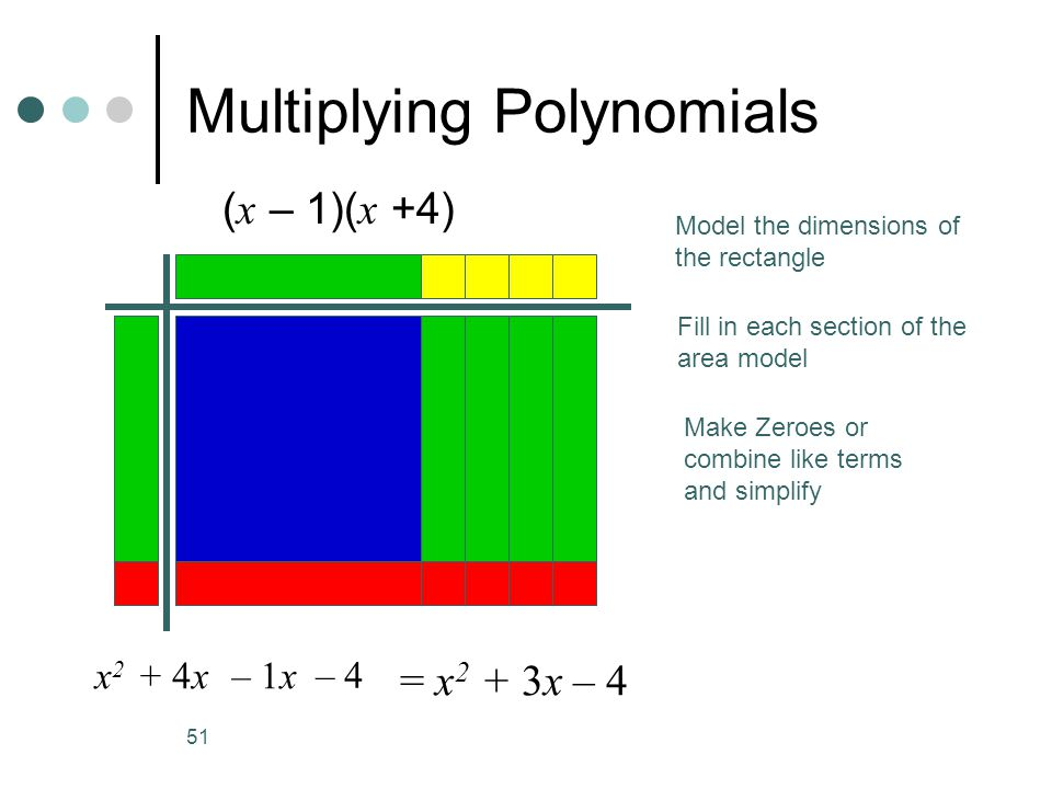 51 Multiplying Polynomials ( x – 1)( x +4) = x 2 + 3x – 4 Fill in each section of the area model Make Zeroes or combine like terms and simplify x2x2 + 4x– 1x– 1x – 4 Model the dimensions of the rectangle