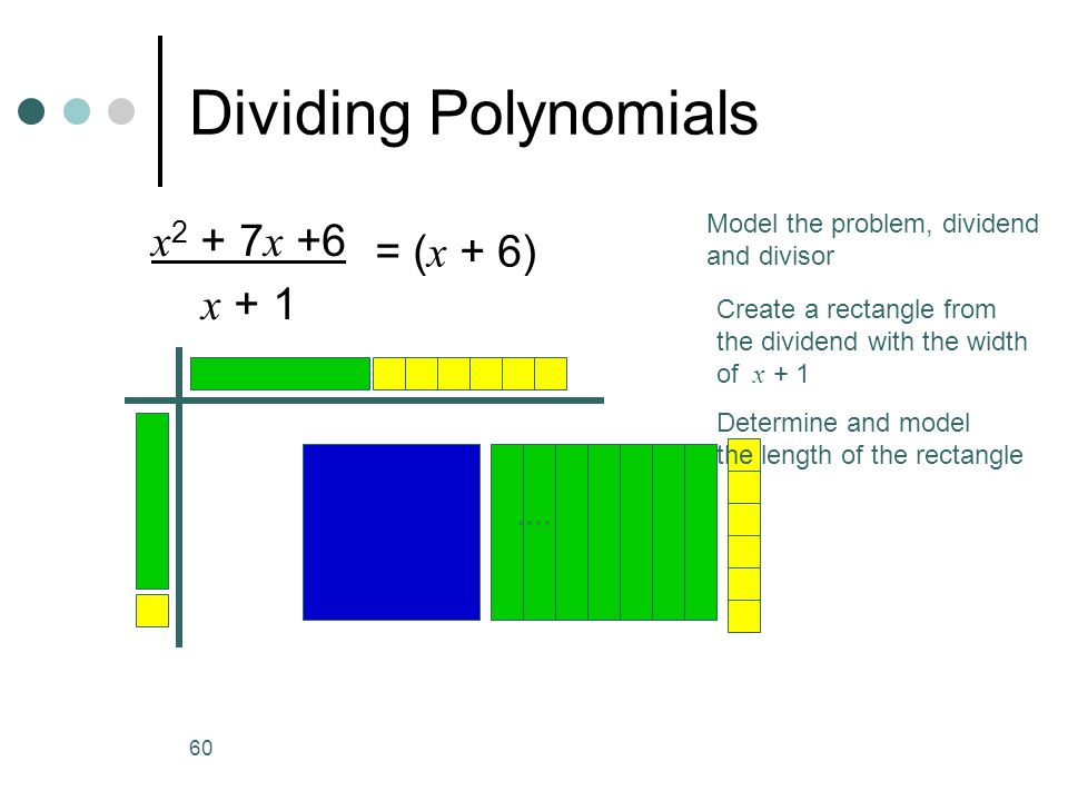 60 Dividing Polynomials x 2 + 7 x +6 x + 1 ````` = ( x + 6) Model the problem, dividend and divisor Create a rectangle from the dividend with the widt