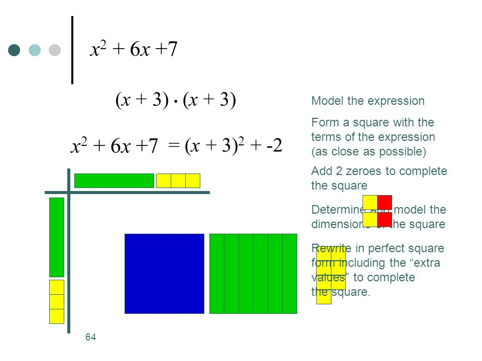 Determine and model the dimensions of the square x 2 + 6x +7 64 Model the expression Form a square with the terms of the expression (as close as possi