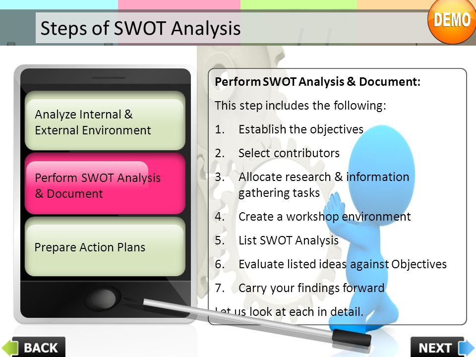 Steps of SWOT Analysis Perform SWOT Analysis & Document: This step includes the following: 1.Establish the objectives 2.Select contributors 3.Allocate