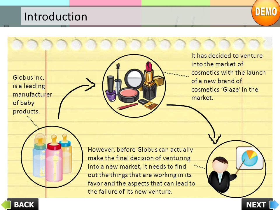 Introduction Globus Inc.is a leading manufacturer of baby products.