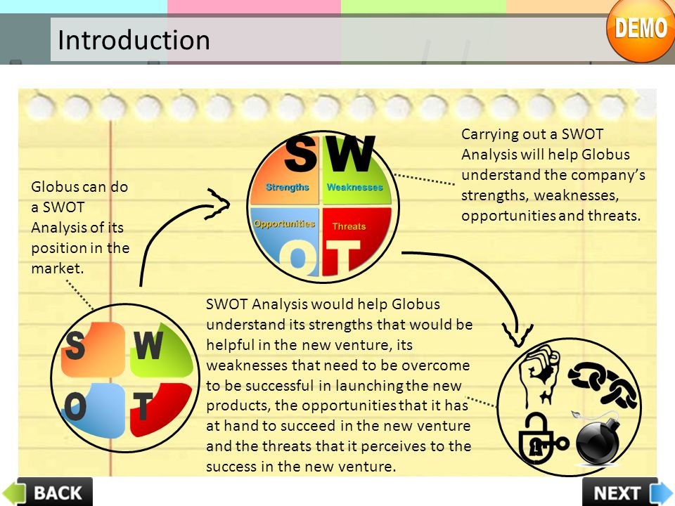 Common Mistakes in SWOT Analysis It is very important to conduct a SWOT Analysis that is effective and produces results.