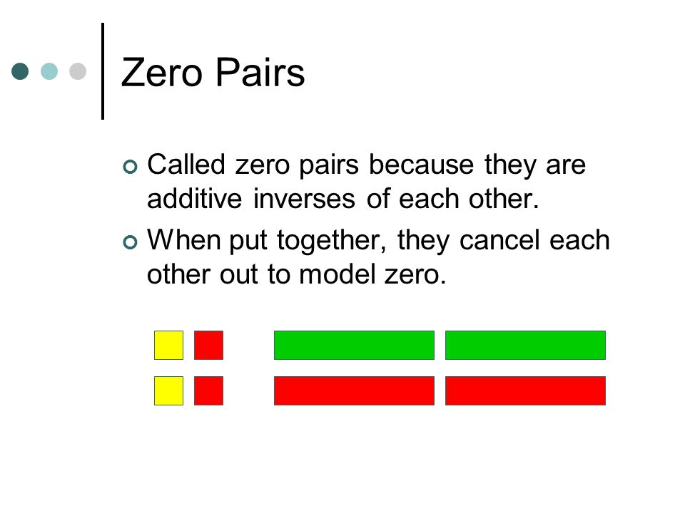 Zero Pairs Called zero pairs because they are additive inverses of each other. When put together, they cancel each other out to model zero.