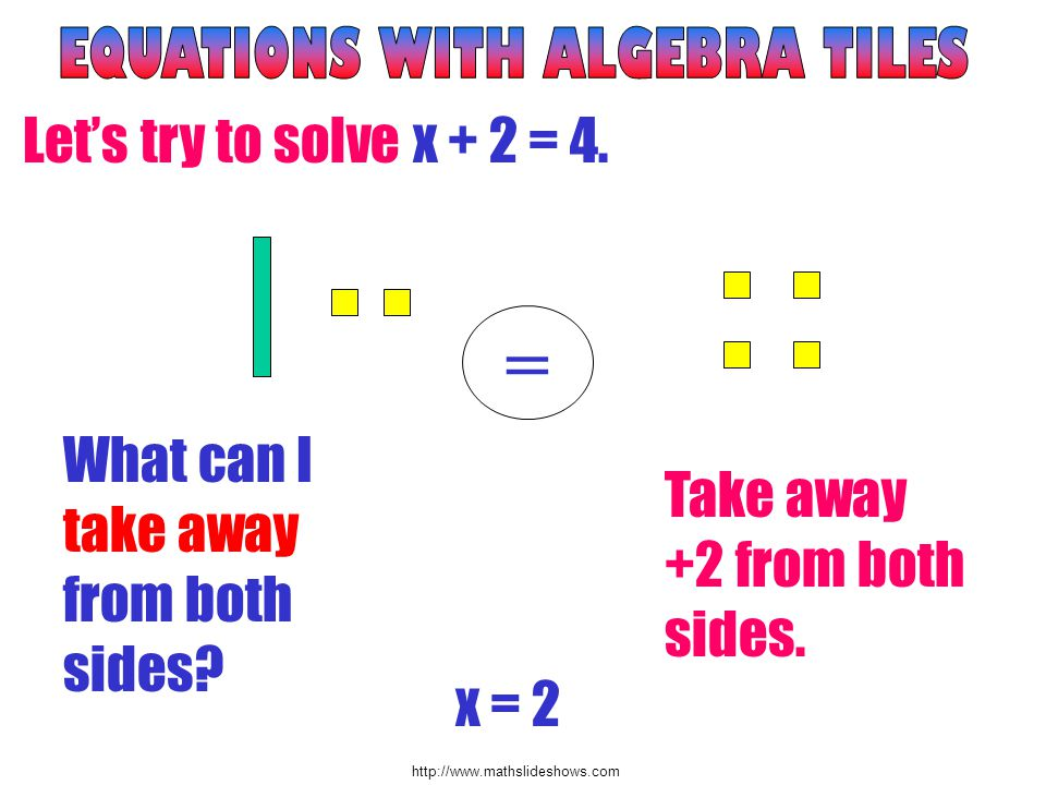 http://www.mathslideshows.com Lets try to solve x + 2 = 4. = What can I take away from both sides? Take away +2 from both sides. x = 2