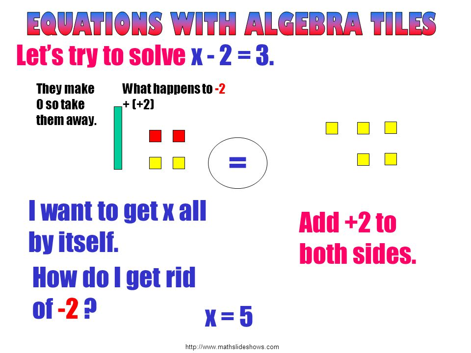 http://www.mathslideshows.com Lets try to solve x - 2 = 3. = I want to get x all by itself. Add +2 to both sides. What happens to -2 + (+2) They make