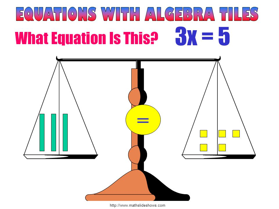 http://www.mathslideshows.com = 3x = 5 What Equation Is This?