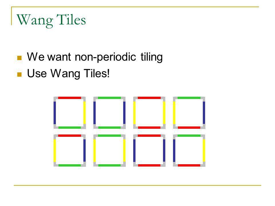 Wang Tiles We want non-periodic tiling Use Wang Tiles!