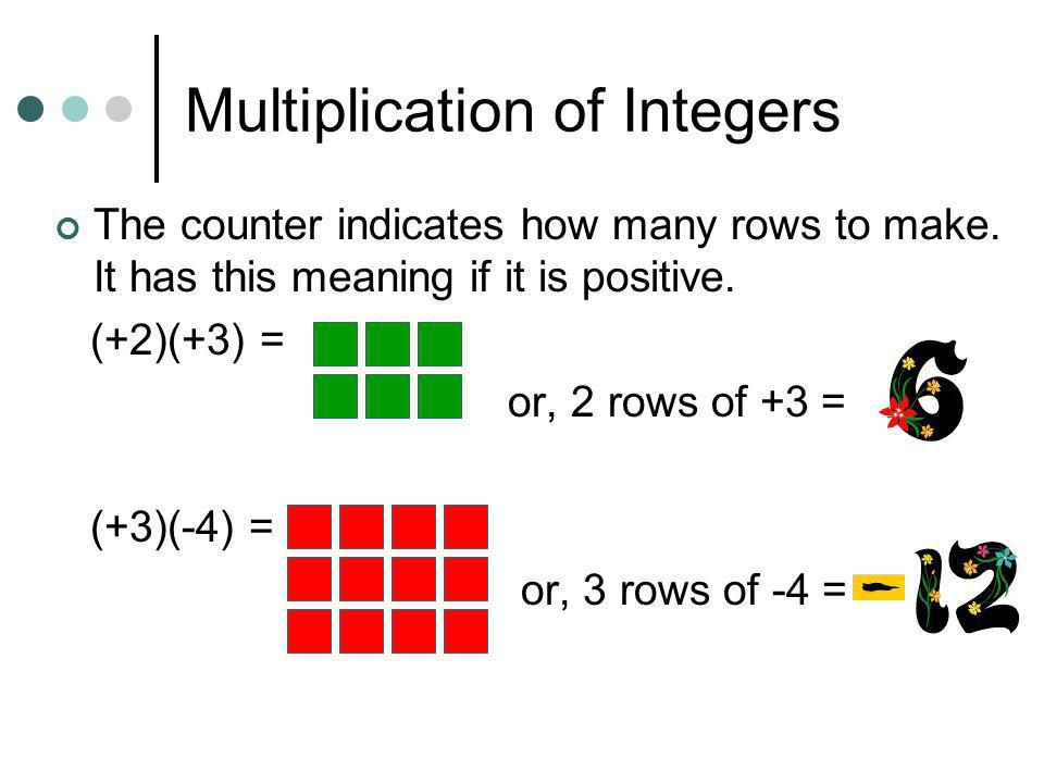Multiplication of Integers Integer multiplication builds on whole number multiplication. Use concept that the multiplier serves as the counter of sets