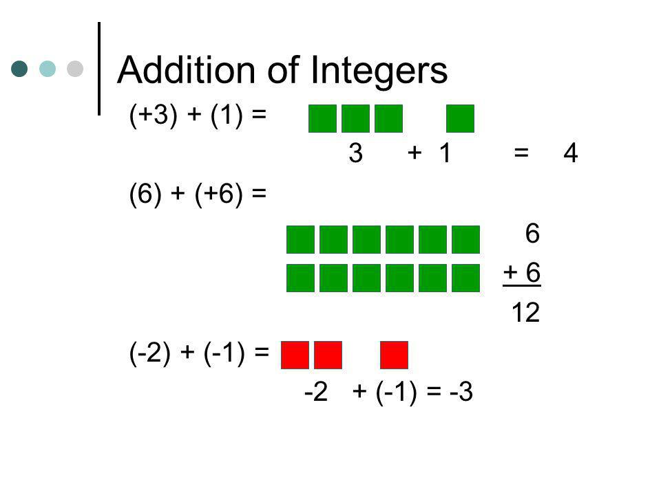 Addition of Integers Addition can be viewed as combining. Combining involves the forming and removing of all zero pairs. For each of the given example