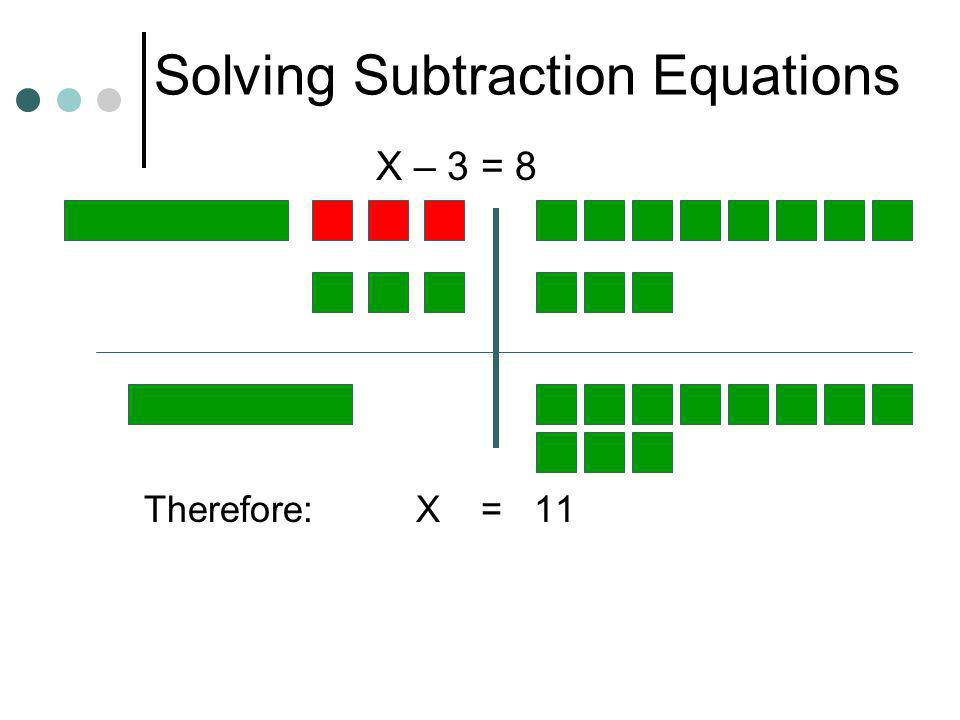 Solving Subtraction Equations X – 2 = 3 Therefore: X = 5 Now try these: x – 3 = 8 5 – x = 12
