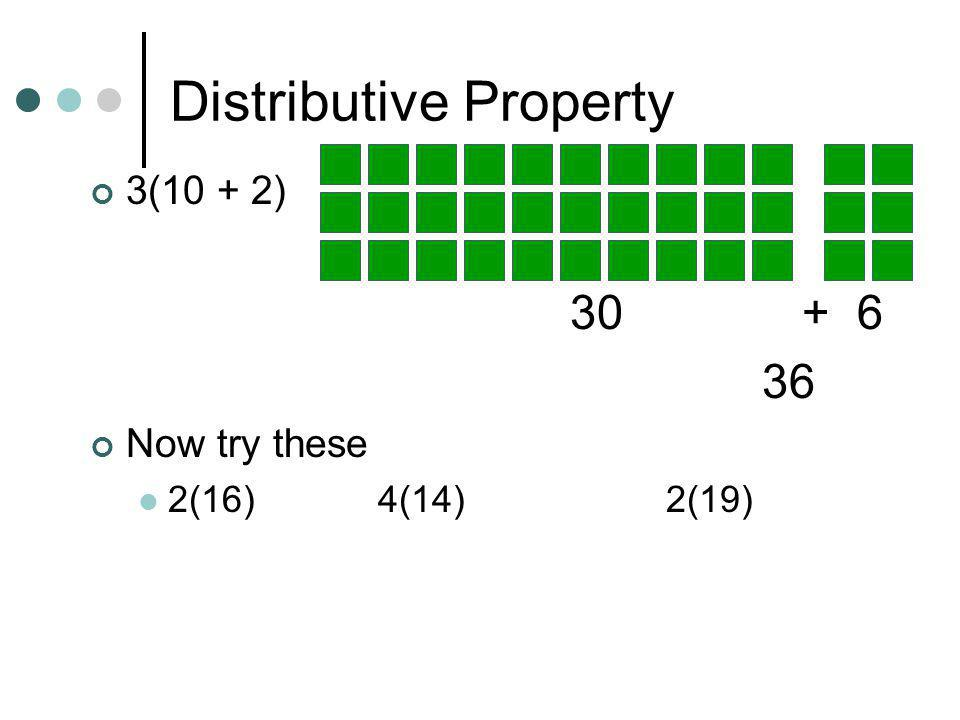 Distributive Property Use the same concept that was applied with multiplication of integers, think of the first factor as the counter. The same rules