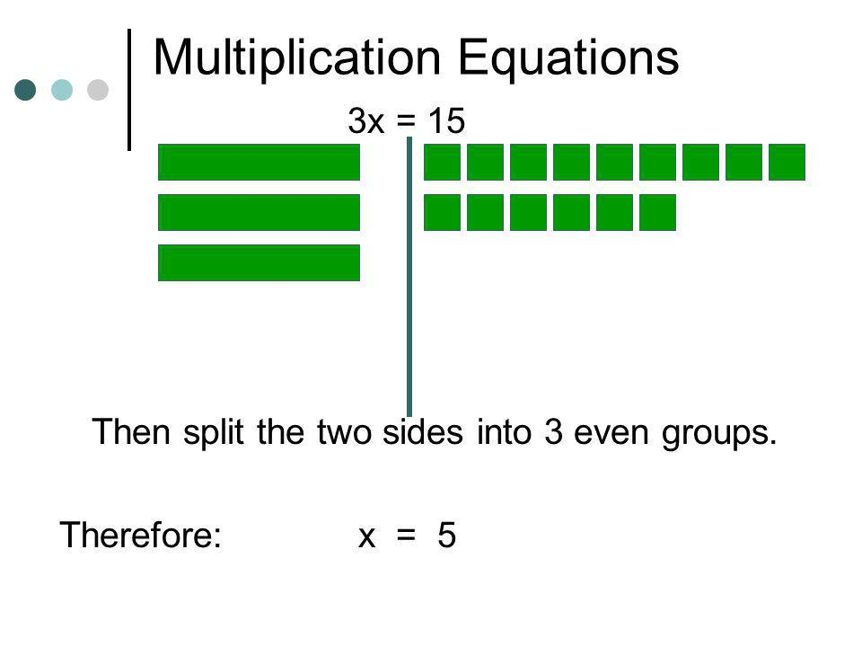 Multiplication Equations 4X = 8 Then split the two sides into 4 even groups. Therefore: x = 2