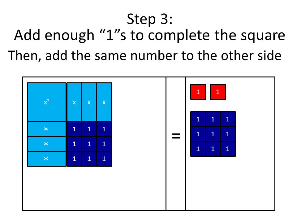x2x2 11 = xxx x x x 111 111 111 111 111 111 Step 3: Add enough 1s to complete the square Then, add the same number to the other side
