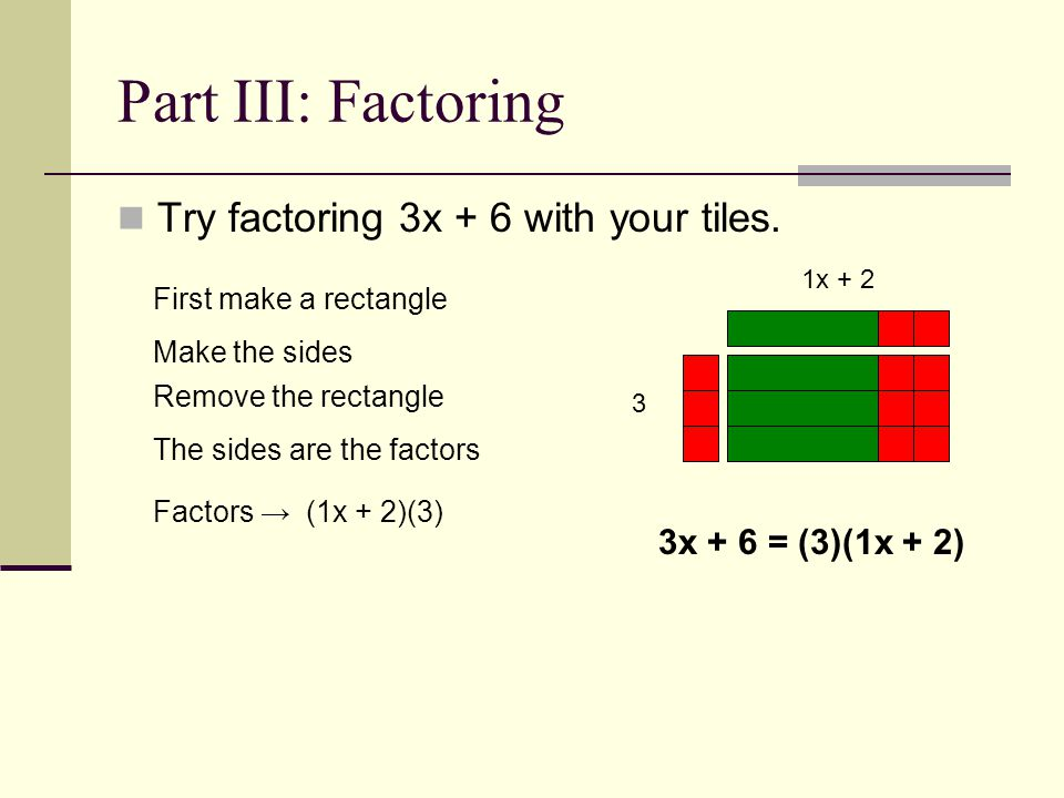 Part III: Factoring Try factoring 3x + 6 with your tiles. Factors (1x + 2)(3) Make the sides Remove the rectangle 1x + 2 3 3x + 6 = (3)(1x + 2) First