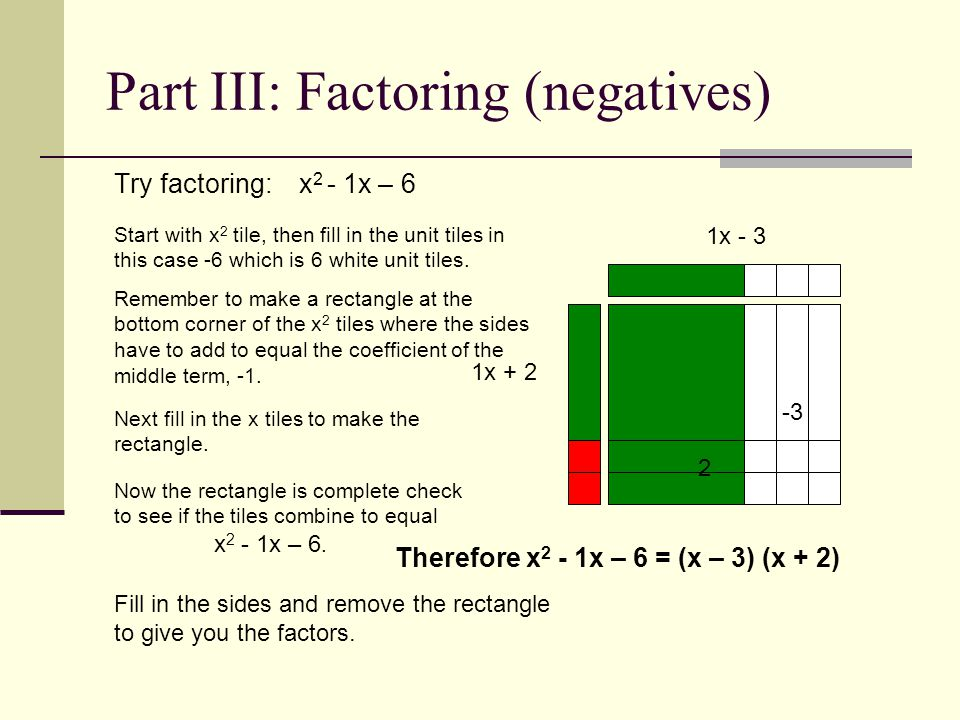 Part III: Factoring (negatives) Try factoring: x 2 - 1x – 6 Next fill in the x tiles to make the rectangle. Now the rectangle is complete check to see