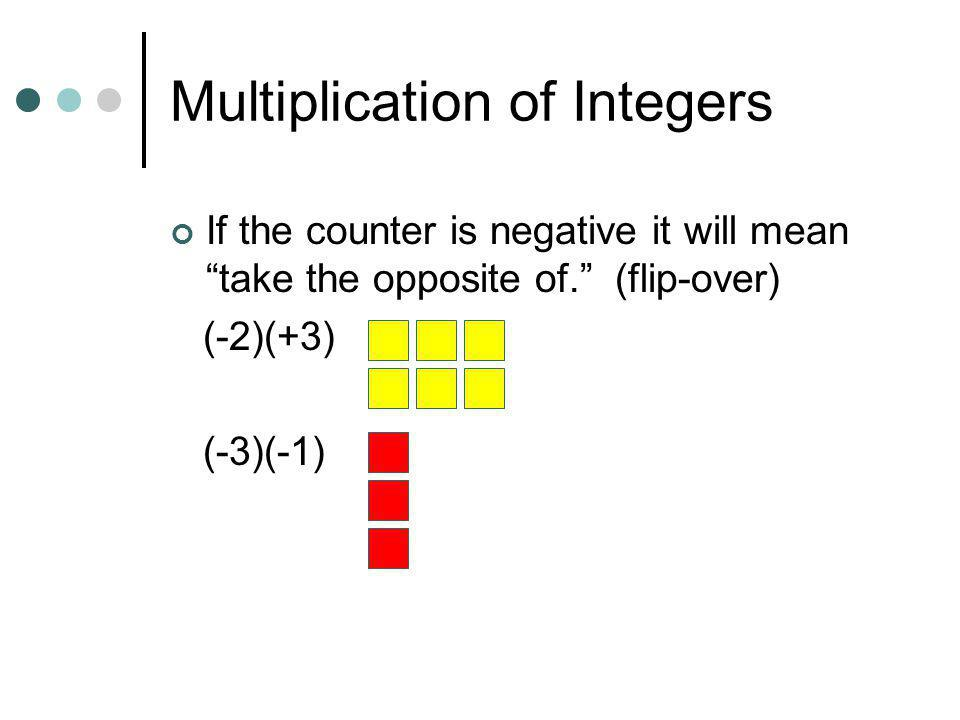 Multiplication of Integers If the counter is negative it will meantake the opposite of. (flip-over) (-2)(+3) (-3)(-1)