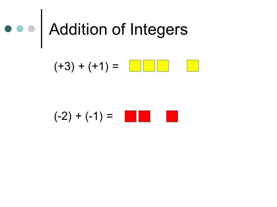 Addition of Integers (+3) + (-1) = (+4) + (-4) = After students have seen many examples of addition, have them formulate rules.