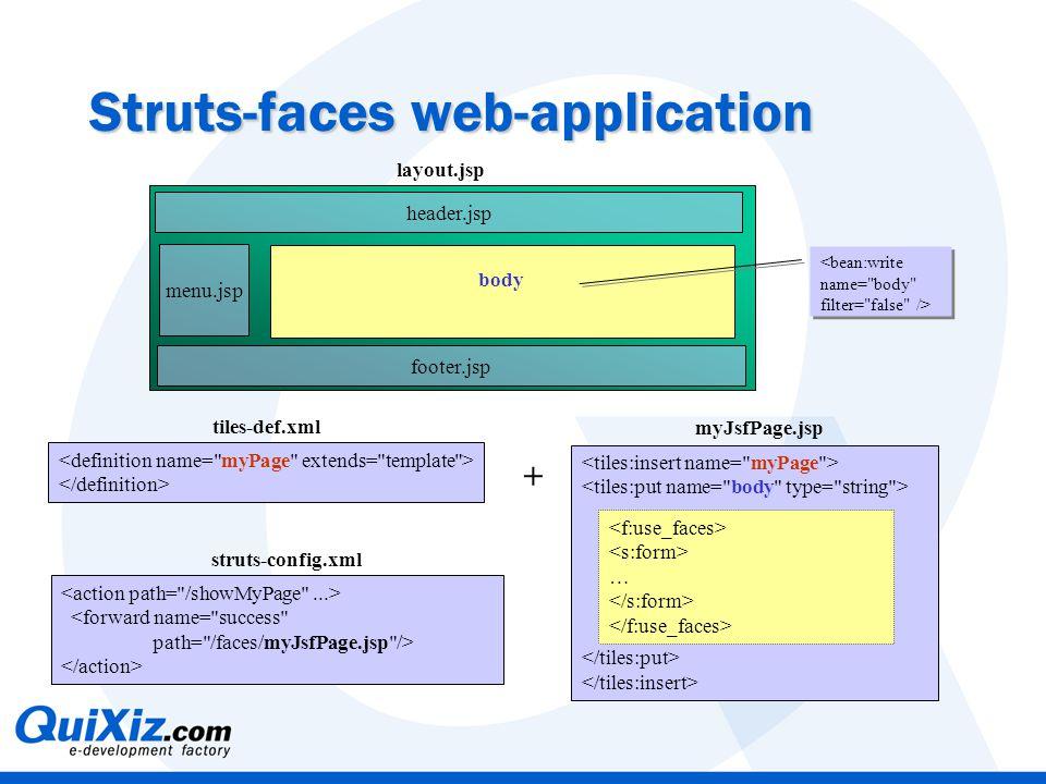 Struts-faces web-application header.jsp footer.jsp menu.jsp body + myJsfPage.jsp layout.jsp <forward name=