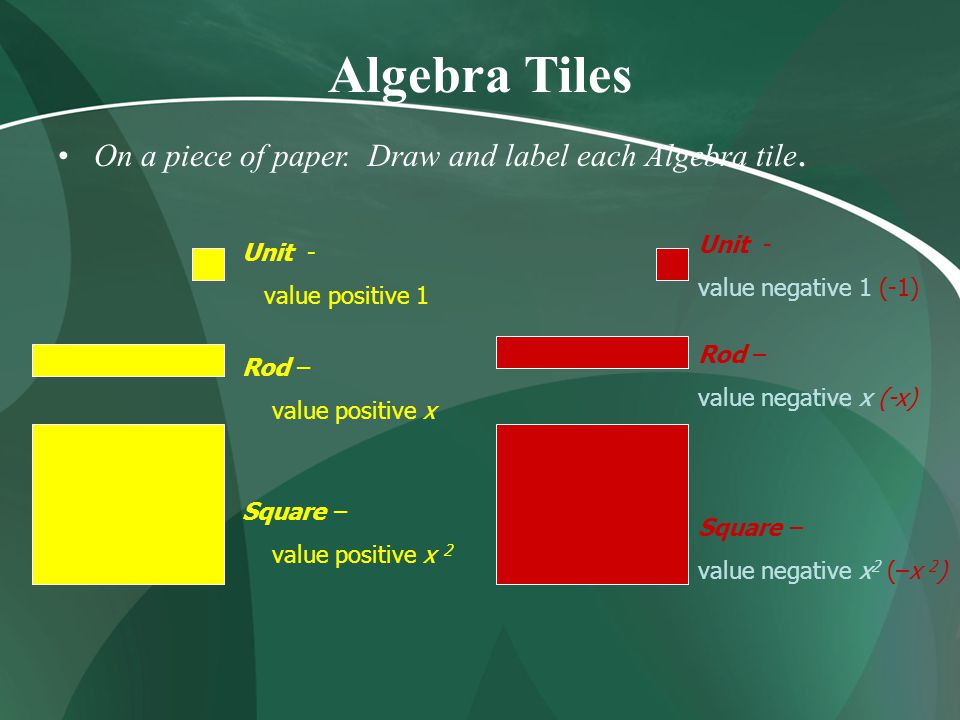 On a piece of paper. Draw and label each Algebra tile. Unit - value positive 1 Rod – value positive x Square – value positive x 2 Unit - value negativ