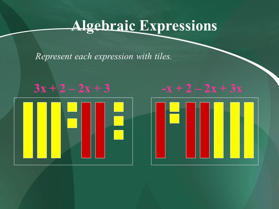 Algebraic Expressions Represent each expression with tiles. 3x + 2 – 2x + 3-x + 2 – 2x + 3x