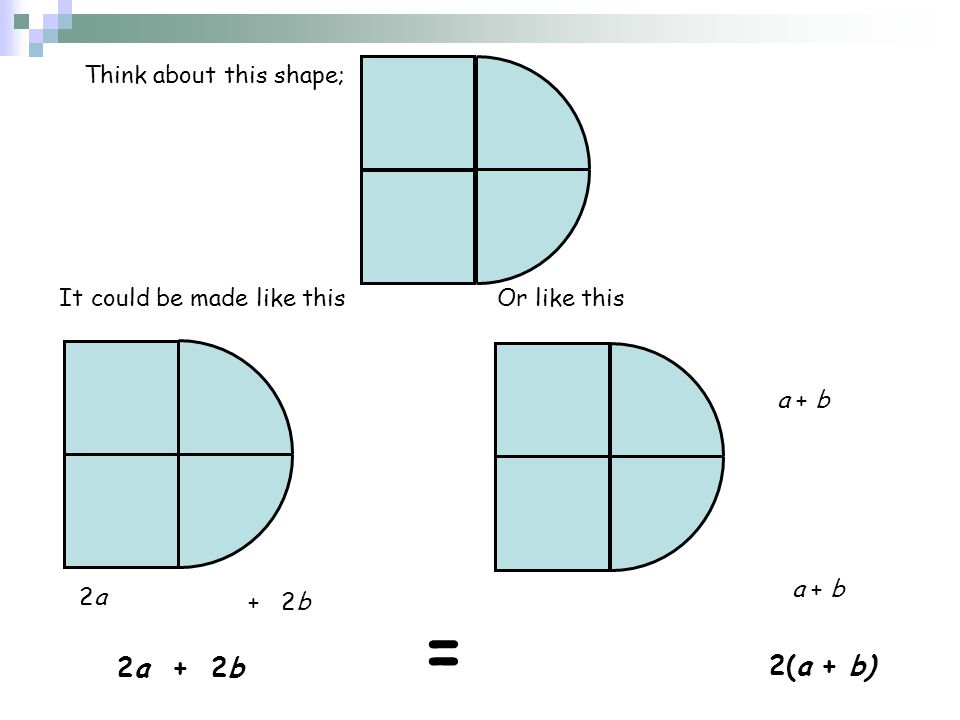 Think about this shape; Or like thisIt could be made like this 2a2a + 2b a + b 2a + 2b = 2(a + b)