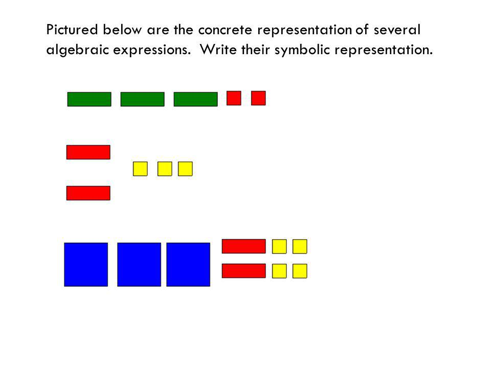 Pictured below are the concrete representation of several algebraic expressions.