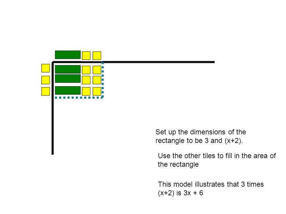 Set up the dimensions of the rectangle to be 3 and (x+2).