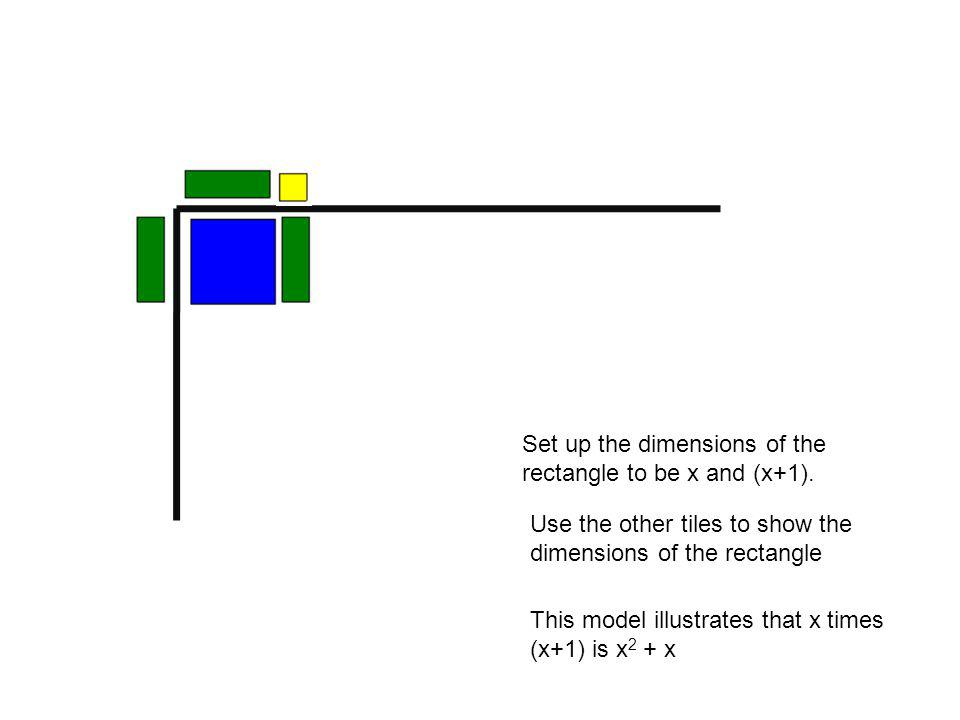 Set up the dimensions of the rectangle to be x and (x+1).