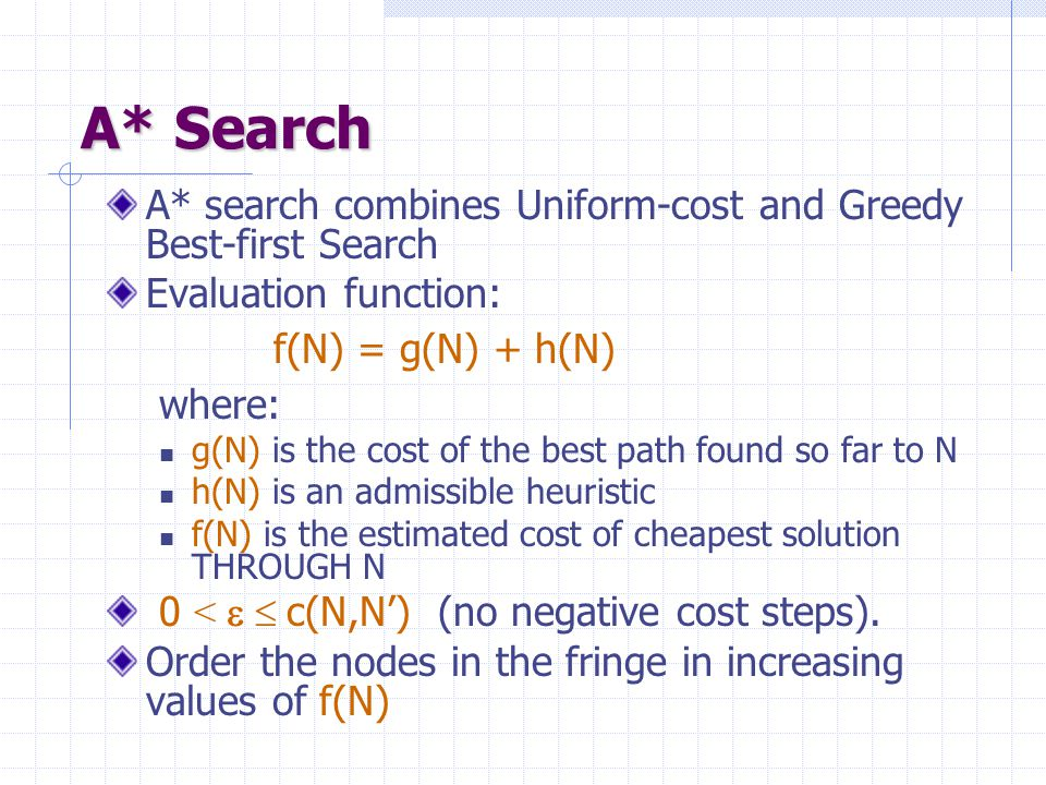 A* Search A* search combines Uniform-cost and Greedy Best-first Search Evaluation function: f(N) = g(N) + h(N) where: g(N) is the cost of the best pat