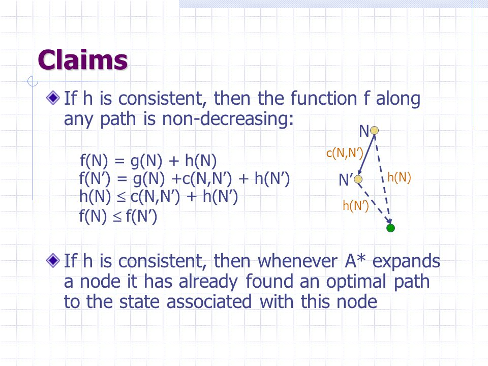 Claims If h is consistent, then the function f along any path is non-decreasing: f(N) = g(N) + h(N) f(N) = g(N) +c(N,N) + h(N) h(N) c(N,N) + h(N) f(N)