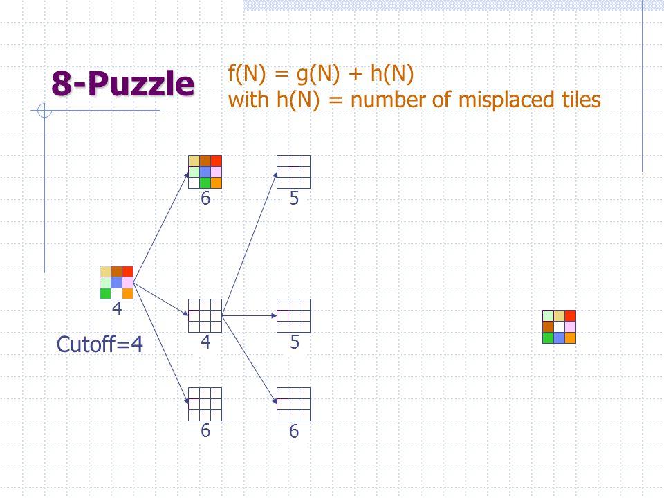4 8-Puzzle 4 6 f(N) = g(N) + h(N) with h(N) = number of misplaced tiles Cutoff=4 6 5 56