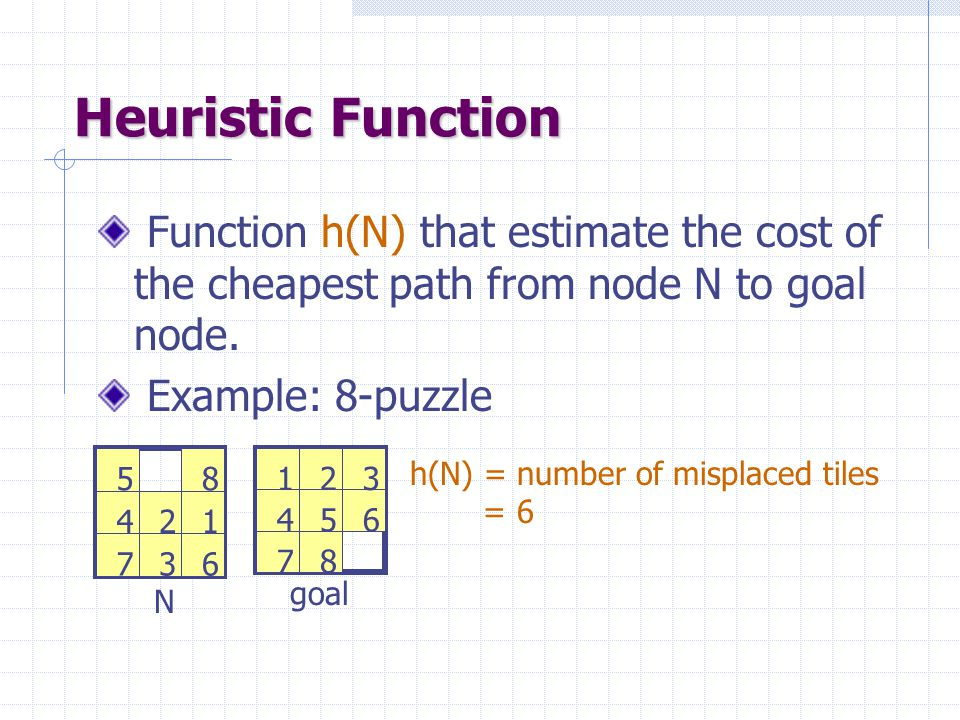 8-Puzzle 4 6 f(N) = g(N) + h(N) with h(N) = number of misplaced tiles Cutoff=4