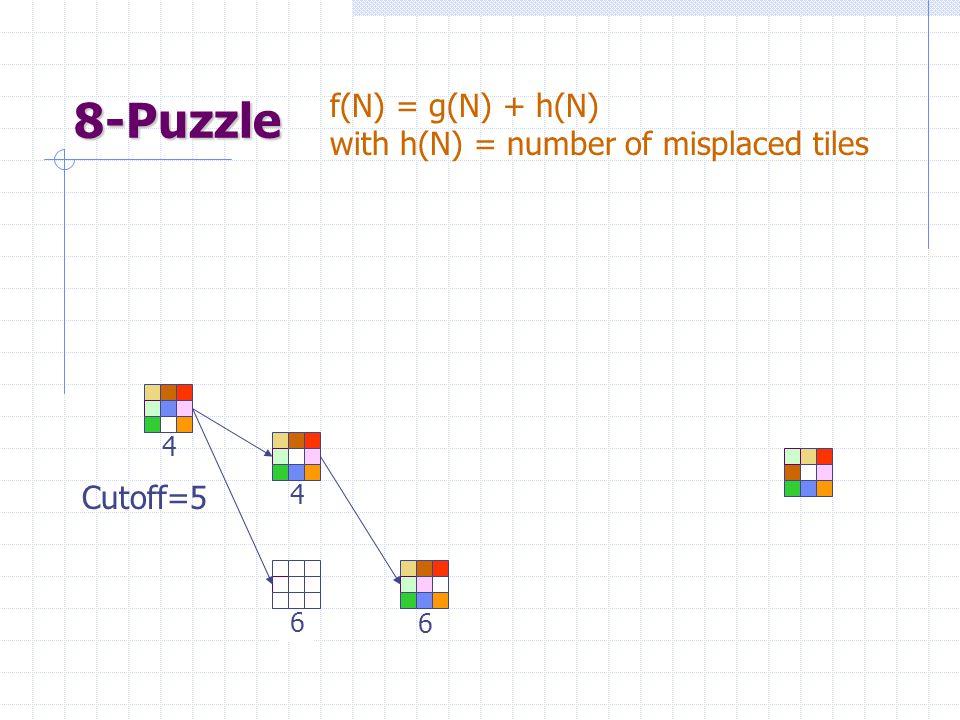 8-Puzzle 4 4 6 f(N) = g(N) + h(N) with h(N) = number of misplaced tiles Cutoff=5 6