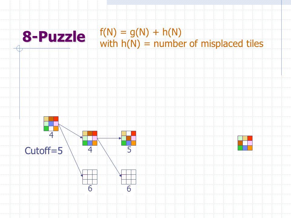 8-Puzzle 4 4 6 f(N) = g(N) + h(N) with h(N) = number of misplaced tiles Cutoff=5 6 5