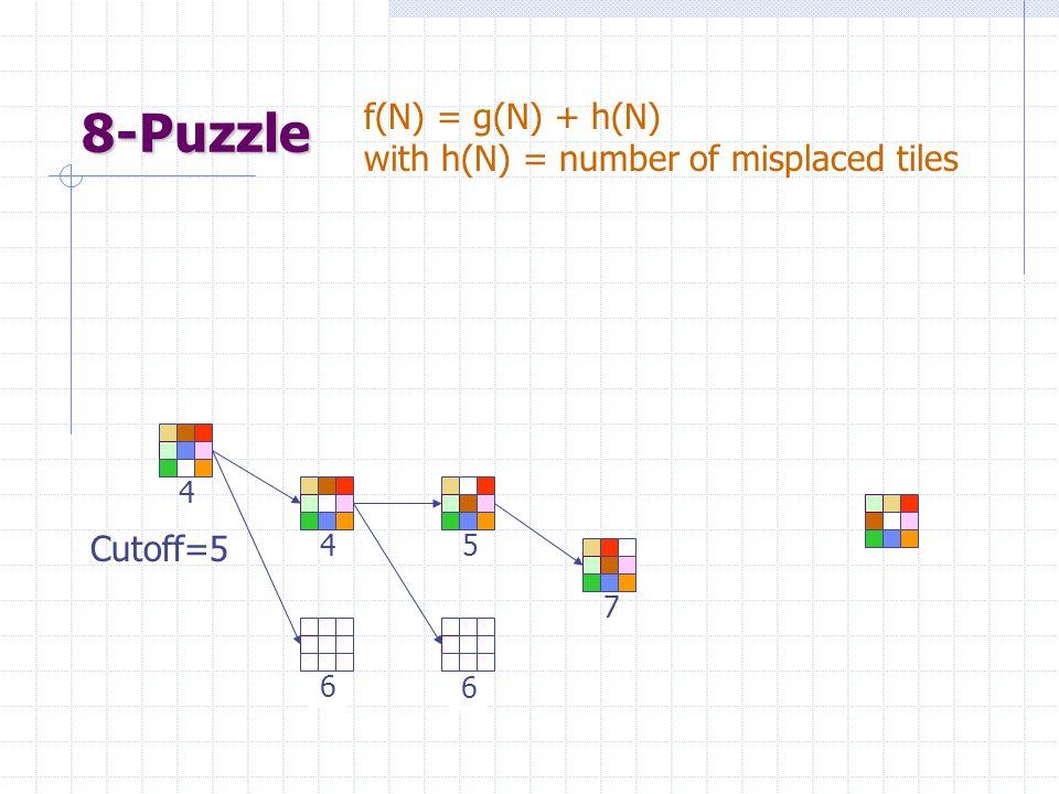 8-Puzzle 4 4 6 f(N) = g(N) + h(N) with h(N) = number of misplaced tiles Cutoff=5 6 57