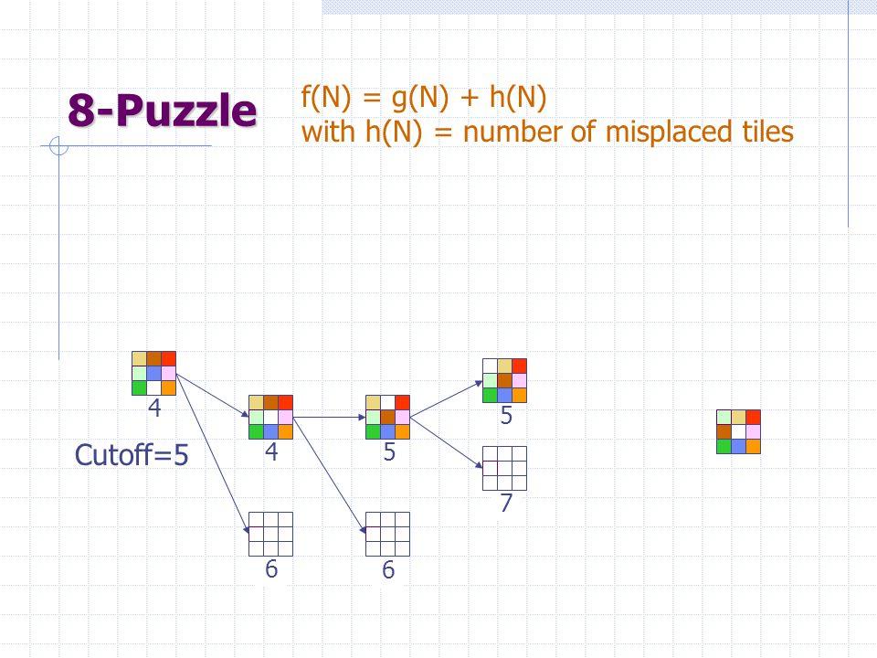 8-Puzzle 4 4 6 f(N) = g(N) + h(N) with h(N) = number of misplaced tiles Cutoff=5 6 5 7 5