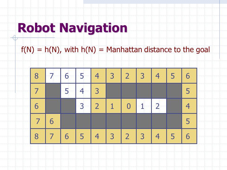 8-Puzzle 4 6 f(N) = g(N) + h(N) with h(N) = number of misplaced tiles Cutoff=5