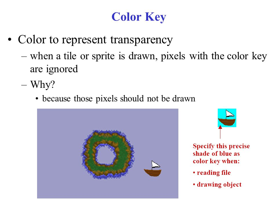 Color Key Color to represent transparency –when a tile or sprite is drawn, pixels with the color key are ignored –Why.