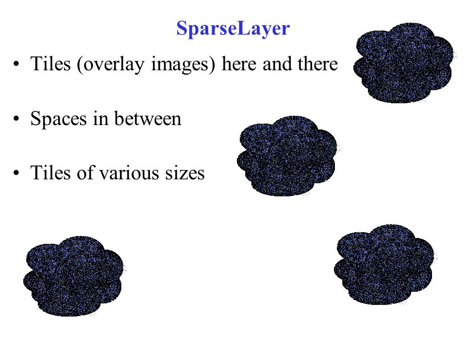 SparseLayer Tiles (overlay images) here and there Spaces in between Tiles of various sizes