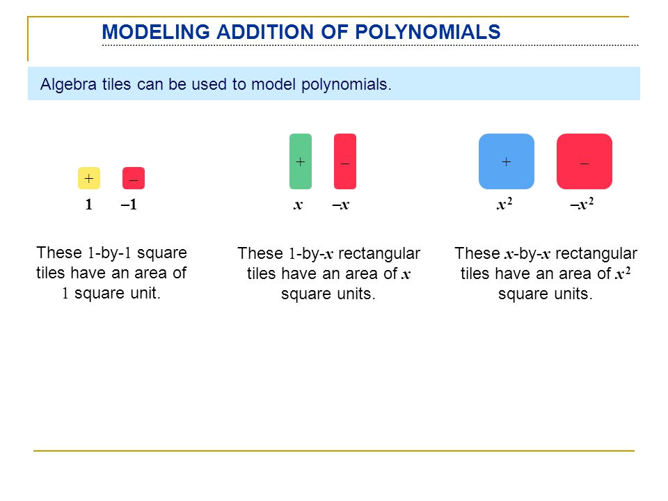 Algebra tiles can be used to model polynomials. These 1 -by- 1 square tiles have an area of 1 square unit. These 1 -by- x rectangular tiles have an ar