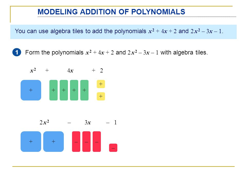 You can use algebra tiles to add the polynomials x 2 + 4x + 2 and 2 x 2 – 3x – 1. ++ – – MODELING ADDITION OF POLYNOMIALS +++ + + ++–– 1Form the polyn