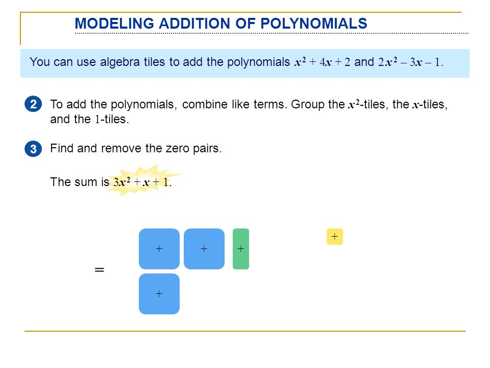 An expression which is the sum of terms of the form a x k where k is a nonnegative integer is a polynomial.
