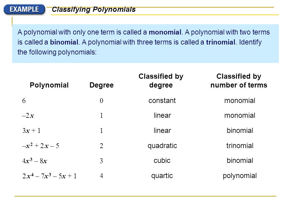 A polynomial with only one term is called a monomial. A polynomial with two terms is called a binomial. A polynomial with three terms is called a trin