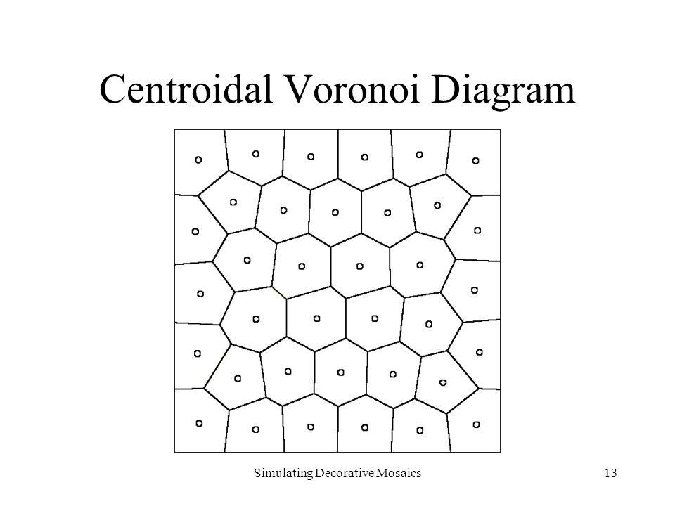 Simulating Decorative Mosaics13 Centroidal Voronoi Diagram