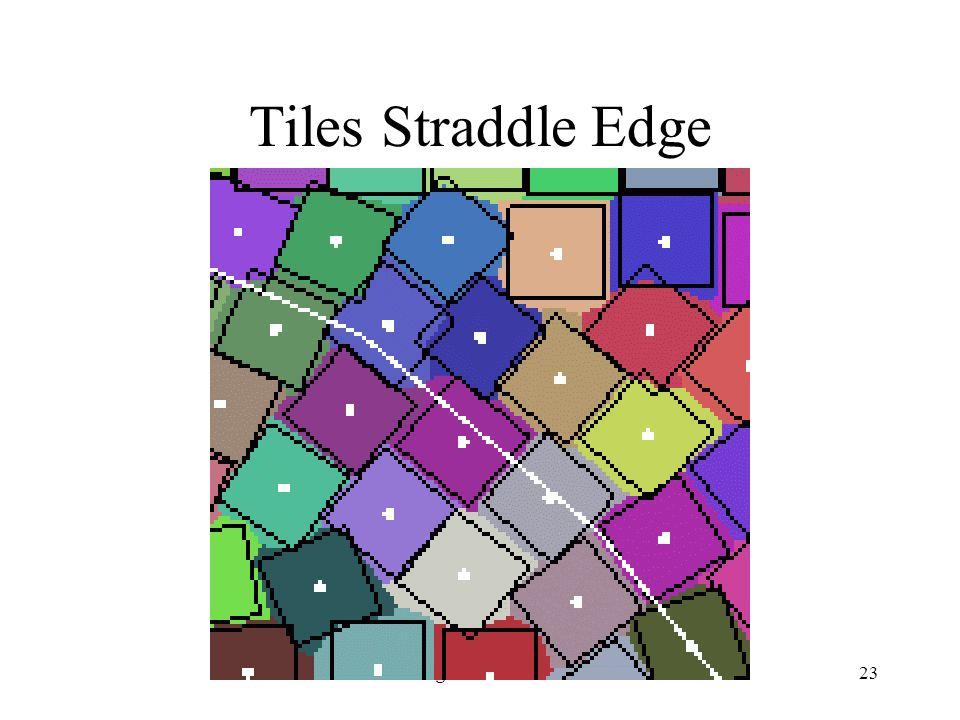 Simulating Decorative Mosaics23 Tiles Straddle Edge