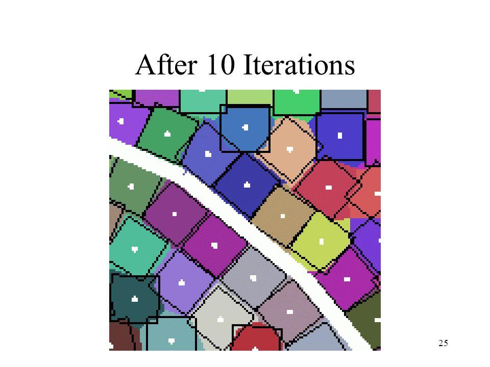 Simulating Decorative Mosaics25 After 10 Iterations