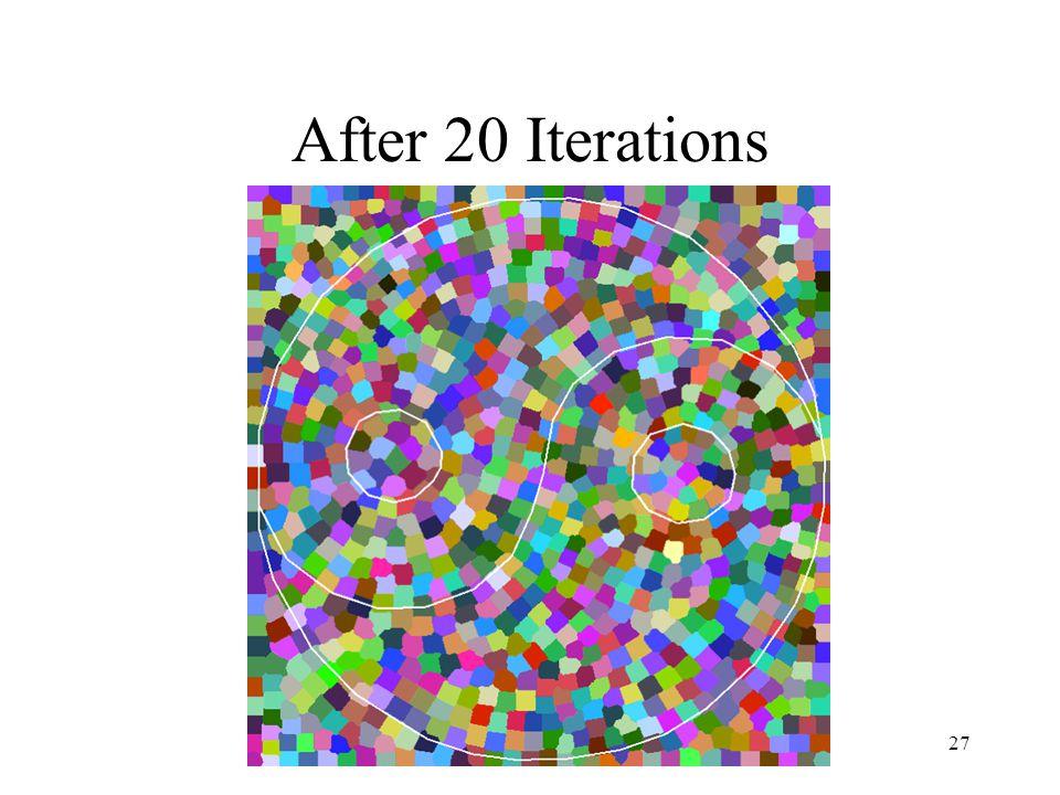 Simulating Decorative Mosaics27 After 20 Iterations