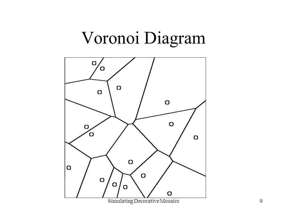 Simulating Decorative Mosaics9 Voronoi Diagram