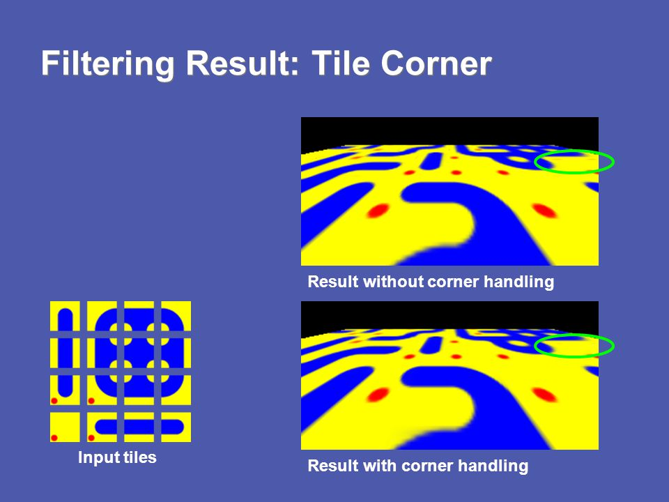 Filtering Result: Tile Corner Input tiles Result without corner handling Result with corner handling